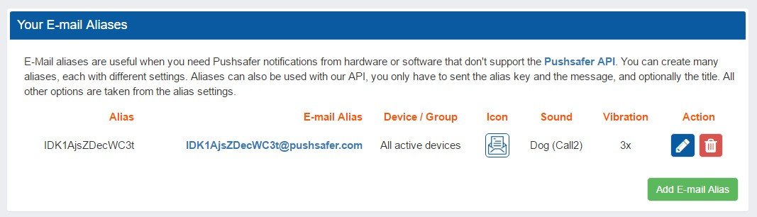 Pushsafer email Gateway over email aliases